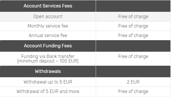 Fees and cost