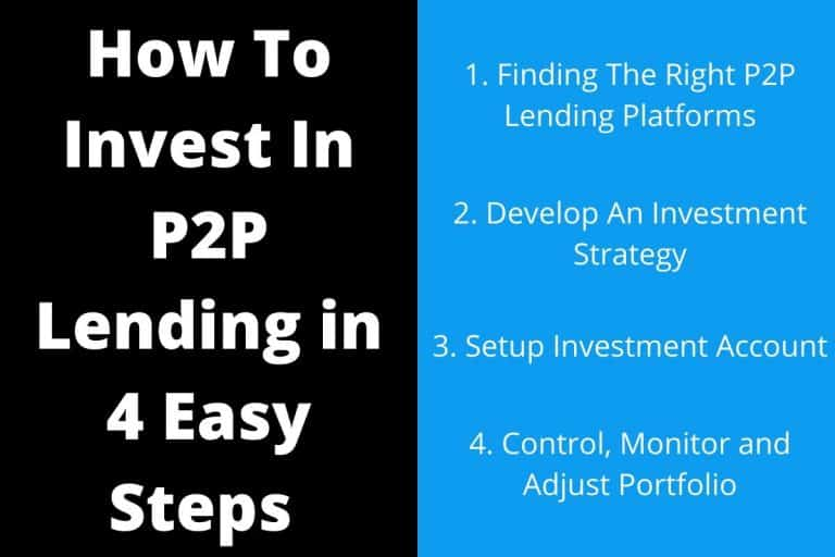 How To Invest In P2P Lending in 4 Easy Steps